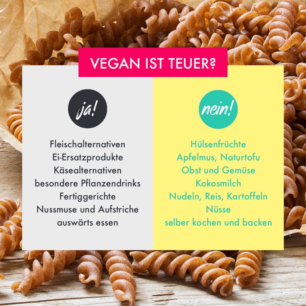 love veg vegan teuer günstig