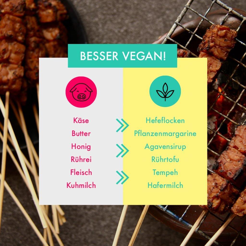 besser vegan love veg
